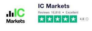 ic markets rating by trustpilot